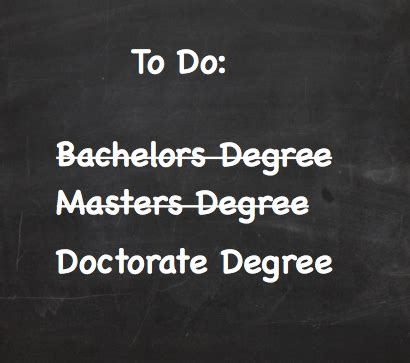Doctorate in Educational Psychology - DEdPsych 4883